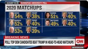 Bernie 2nd, shown 3rd