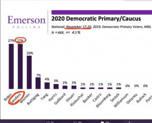 Yahoo News advising folks to share Bernie misinfo