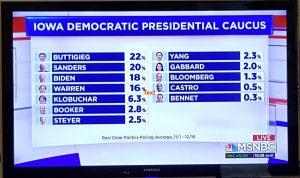 Real polling average